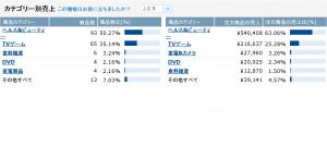 9%e6%9c%88%e5%ae%9f%e7%b8%be%e2%91%a1