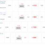 中古商品リスト販売フォーム(11月3日から11月17日先行予約期間)